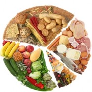 portions alimentaires
